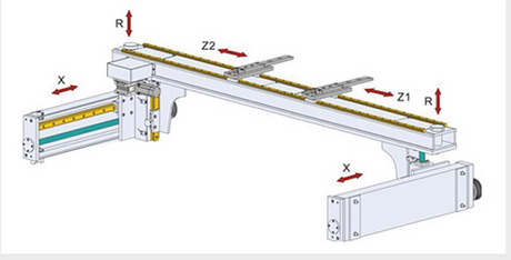 CNC Press Brake axis.png