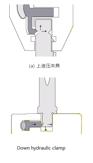 hydraulic clamp 2